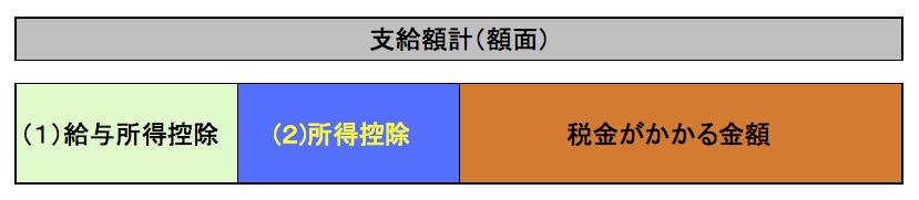 スクリーンショット 2016-04-26 0.58.38